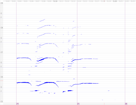 Loris analysis of bars 24–25 - clarinet.